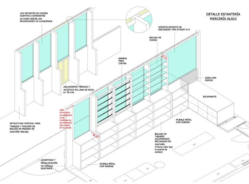 Mercer a algui aestudio arquitectos coru a - Mobiliario para merceria ...
